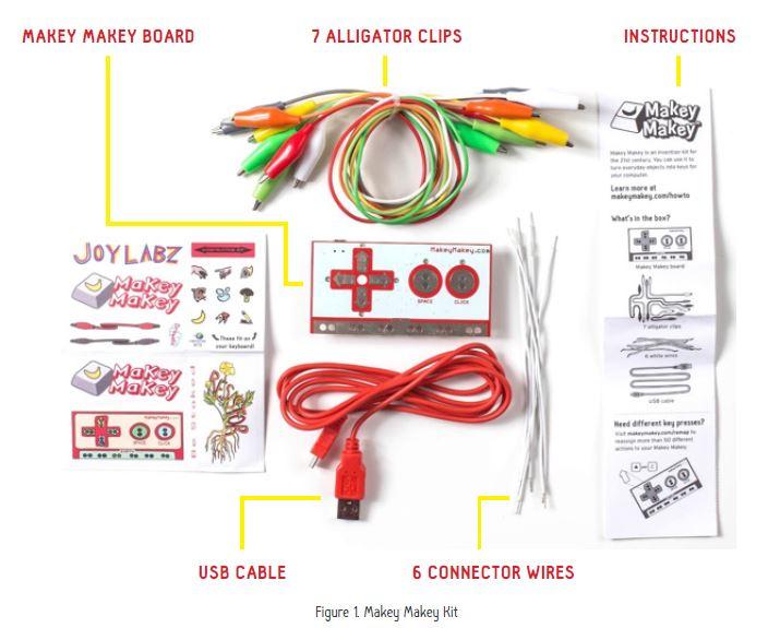 kit makey makey